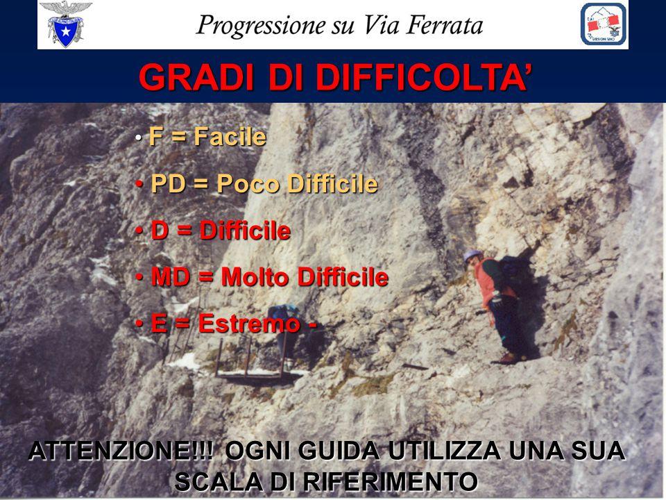 GRADI DI DIFFICOLTA' F = Facile F = Facile PD = Poco Difficile PD = Poco Difficile D = Difficile D = Difficile MD = Molto Difficile MD = Molto Diffici