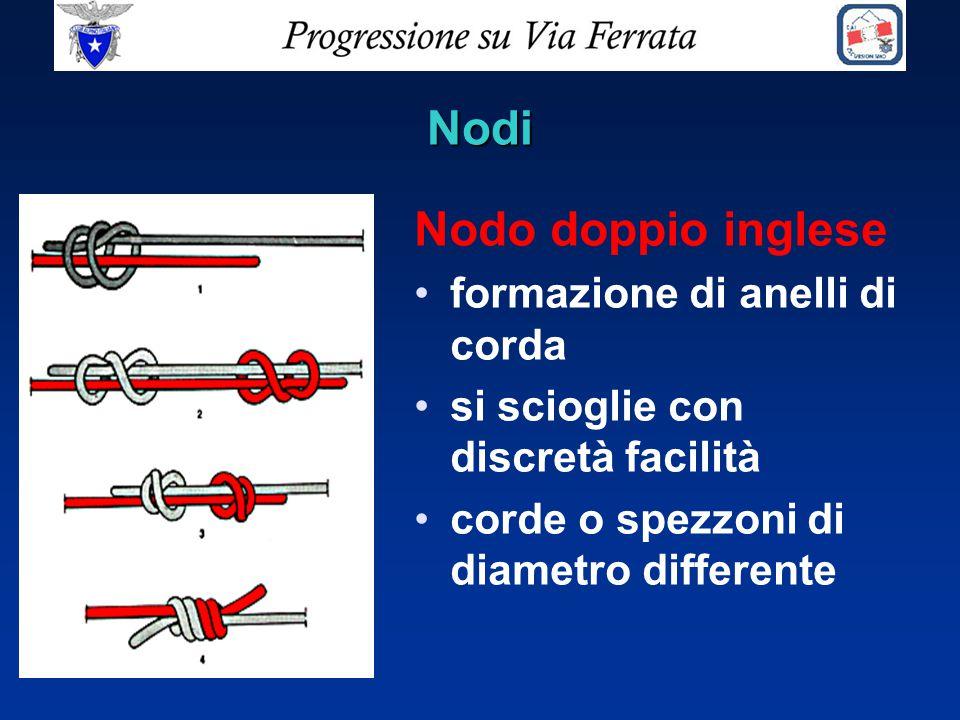 Nodi Nodo doppio inglese formazione di anelli di corda si scioglie con discretà facilità corde o spezzoni di diametro differente