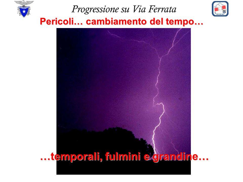 …temporali, fulmini e grandine… Pericoli… cambiamento del tempo…
