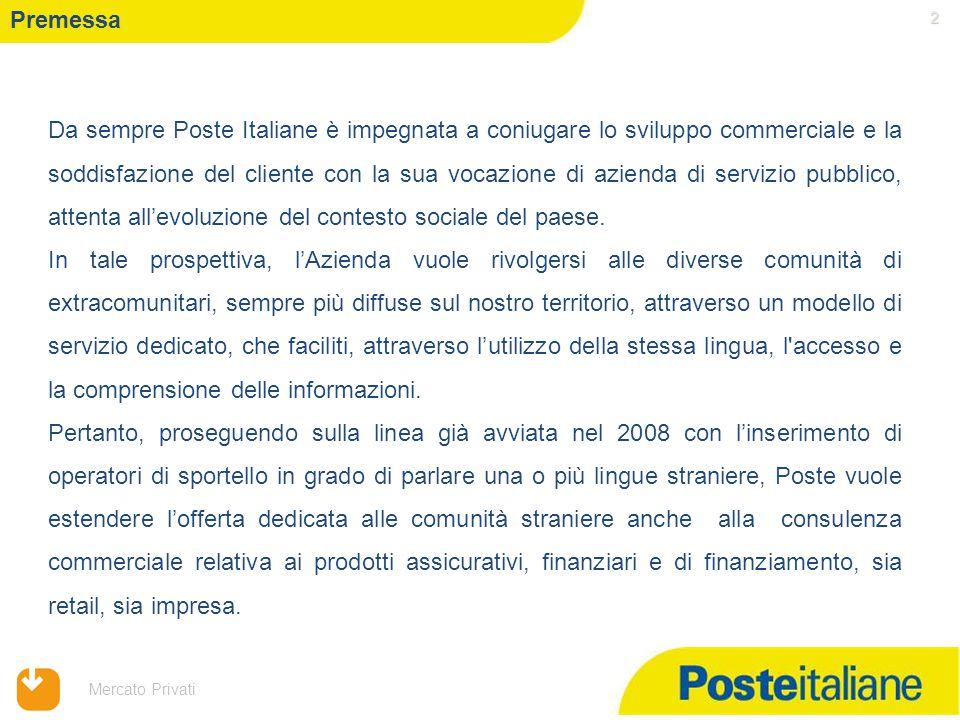 Mercato Privati Premessa 2 Da sempre Poste Italiane è impegnata a coniugare lo sviluppo commerciale e la soddisfazione del cliente con la sua vocazione di azienda di servizio pubblico, attenta all'evoluzione del contesto sociale del paese.