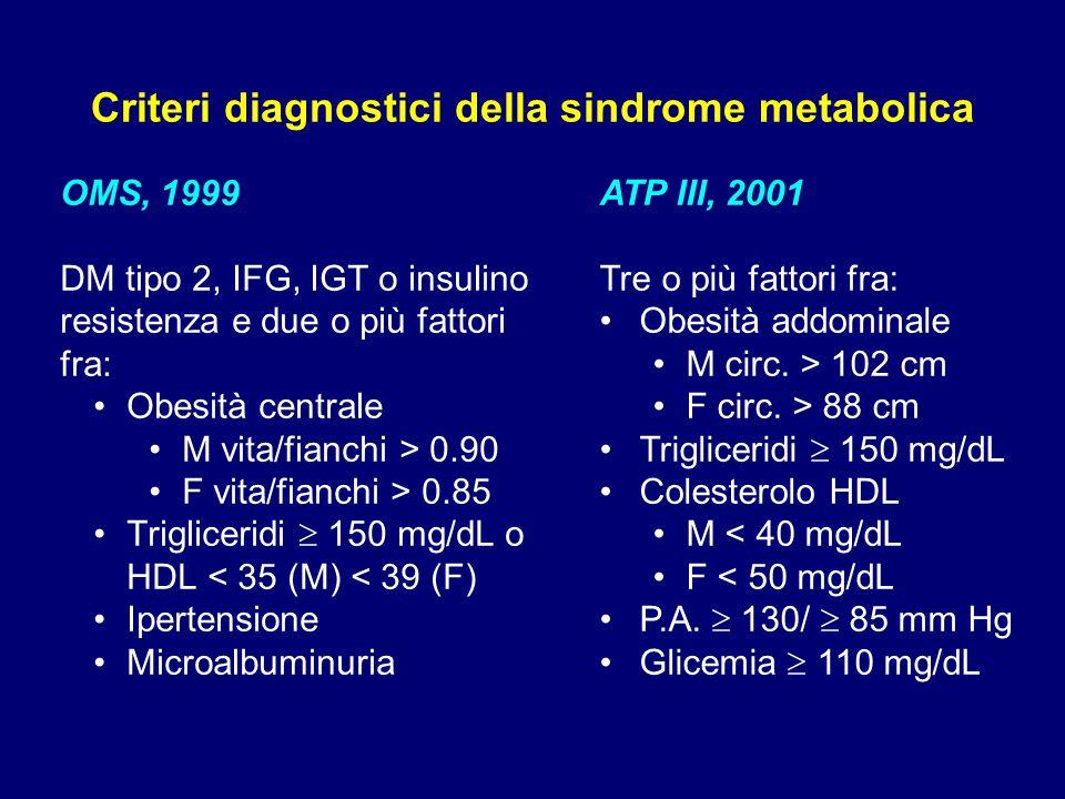 OMS, 1999 DM tipo 2, IFG, IGT o insulino resistenza e due o più fattori fra: Obesità centrale M vita/fianchi > 0.90 F vita/fianchi > 0.85 Trigliceridi
