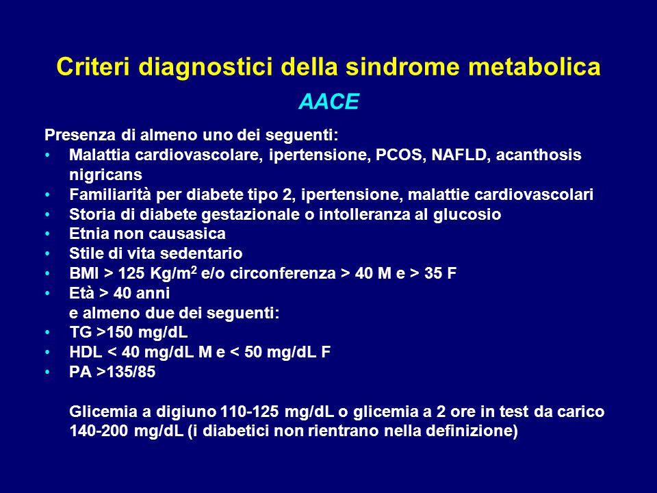 Presenza di almeno uno dei seguenti: Malattia cardiovascolare, ipertensione, PCOS, NAFLD, acanthosis nigricans Familiarità per diabete tipo 2, ipertensione, malattie cardiovascolari Storia di diabete gestazionale o intolleranza al glucosio Etnia non causasica Stile di vita sedentario BMI > 125 Kg/m 2 e/o circonferenza > 40 M e > 35 F Età > 40 anni e almeno due dei seguenti: TG >150 mg/dL HDL < 40 mg/dL M e < 50 mg/dL F PA >135/85 Glicemia a digiuno 110-125 mg/dL o glicemia a 2 ore in test da carico 140-200 mg/dL (i diabetici non rientrano nella definizione) AACE Criteri diagnostici della sindrome metabolica