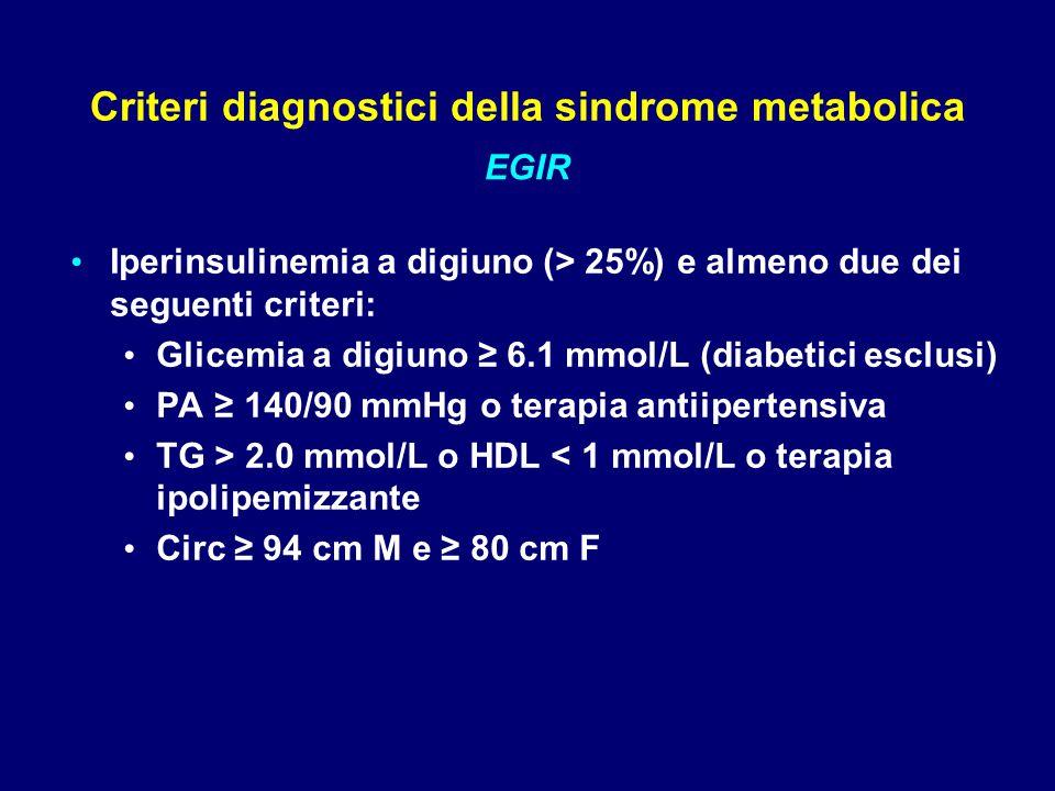 Iperinsulinemia a digiuno (> 25%) e almeno due dei seguenti criteri: Glicemia a digiuno ≥ 6.1 mmol/L (diabetici esclusi) PA ≥ 140/90 mmHg o terapia antiipertensiva TG > 2.0 mmol/L o HDL < 1 mmol/L o terapia ipolipemizzante Circ ≥ 94 cm M e ≥ 80 cm F EGIR Criteri diagnostici della sindrome metabolica