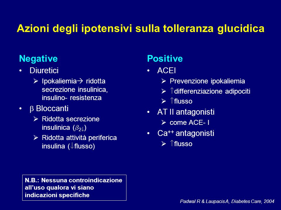 Negative Diuretici  Ipokaliemia  ridotta secrezione insulinica, insulino- resistenza  Bloccanti  Ridotta secrezione insulinica (  2  )  Ridotta attività periferica insulina (  flusso) Positive ACEI  Prevenzione ipokaliemia   differenziazione adipociti   flusso AT II antagonisti  come ACE- I Ca ++ antagonisti   flusso Padwal R & Laupacis A, Diabetes Care, 2004 N.B.: Nessuna controindicazione all'uso qualora vi siano indicazioni specifiche Azioni degli ipotensivi sulla tolleranza glucidica