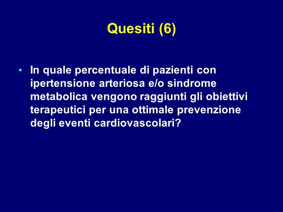 In quale percentuale di pazienti con ipertensione arteriosa e/o sindrome metabolica vengono raggiunti gli obiettivi terapeutici per una ottimale preve