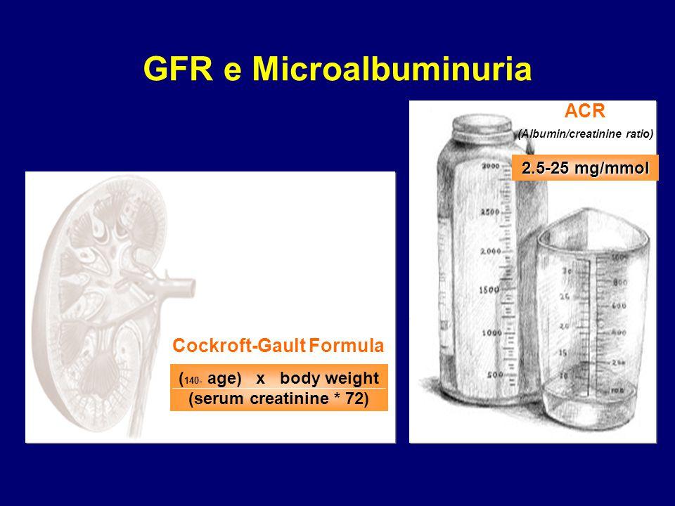 2.5-25 mg/mmol ACR (Albumin/creatinine ratio) ( 140- age) x body weight (serum creatinine * 72) Cockroft-Gault Formula GFR e Microalbuminuria