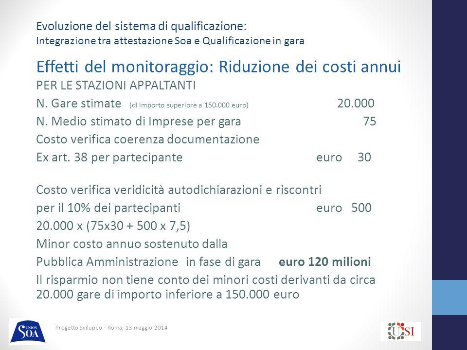 Progetto Sviluppo - Roma, 13 maggio 2014 Effetti del monitoraggio: Riduzione dei costi annui PER LE STAZIONI APPALTANTI N.