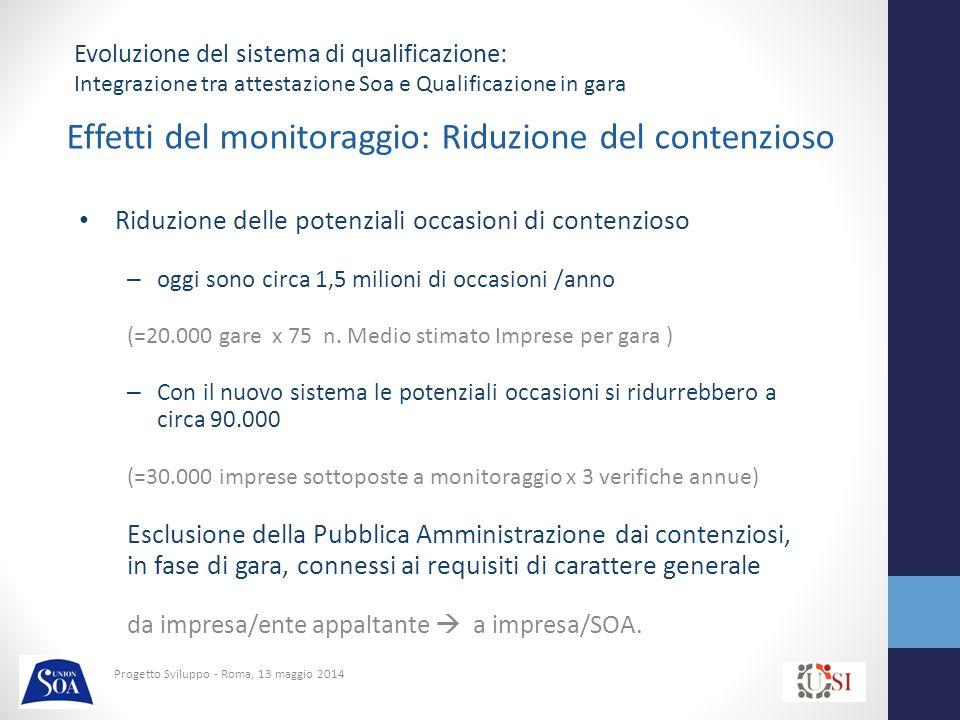 Progetto Sviluppo - Roma, 13 maggio 2014 Effetti del monitoraggio: Riduzione del contenzioso Riduzione delle potenziali occasioni di contenzioso – oggi sono circa 1,5 milioni di occasioni /anno (=20.000 gare x 75 n.