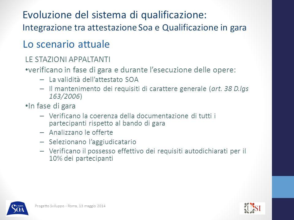 Progetto Sviluppo - Roma, 13 maggio 2014 Ambito di applicazione Ai sensi dell'art.
