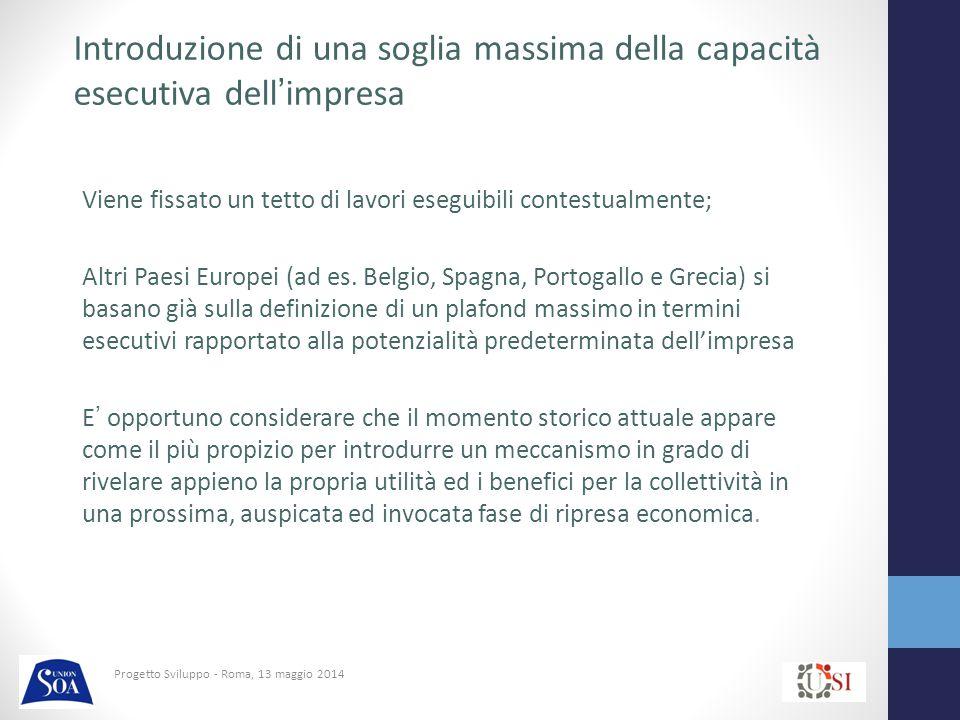 Progetto Sviluppo - Roma, 13 maggio 2014 Viene fissato un tetto di lavori eseguibili contestualmente; Altri Paesi Europei (ad es.