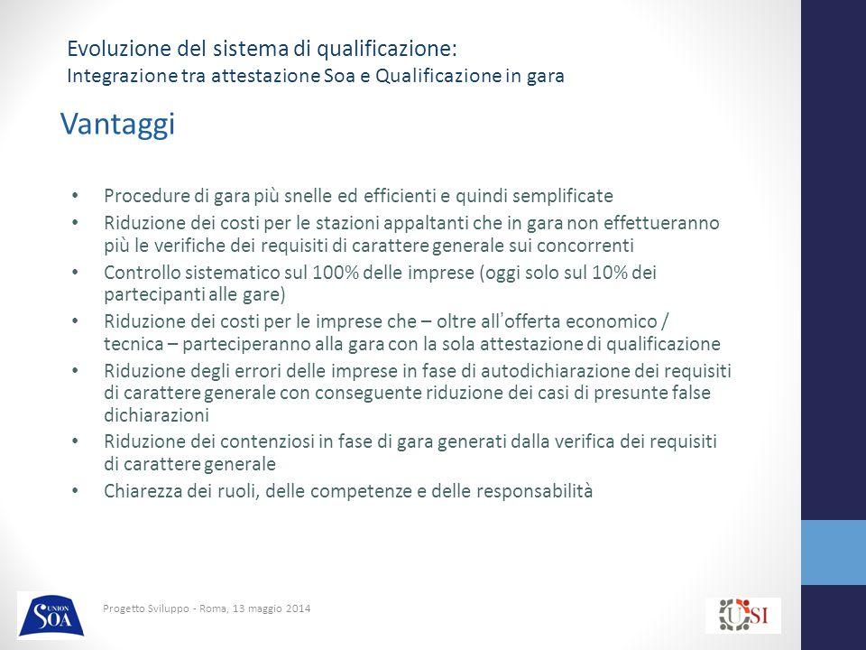 Progetto Sviluppo - Roma, 13 maggio 2014 Effetti del monitoraggio: Riduzione dei costi annui PER LE IMPRESE N.