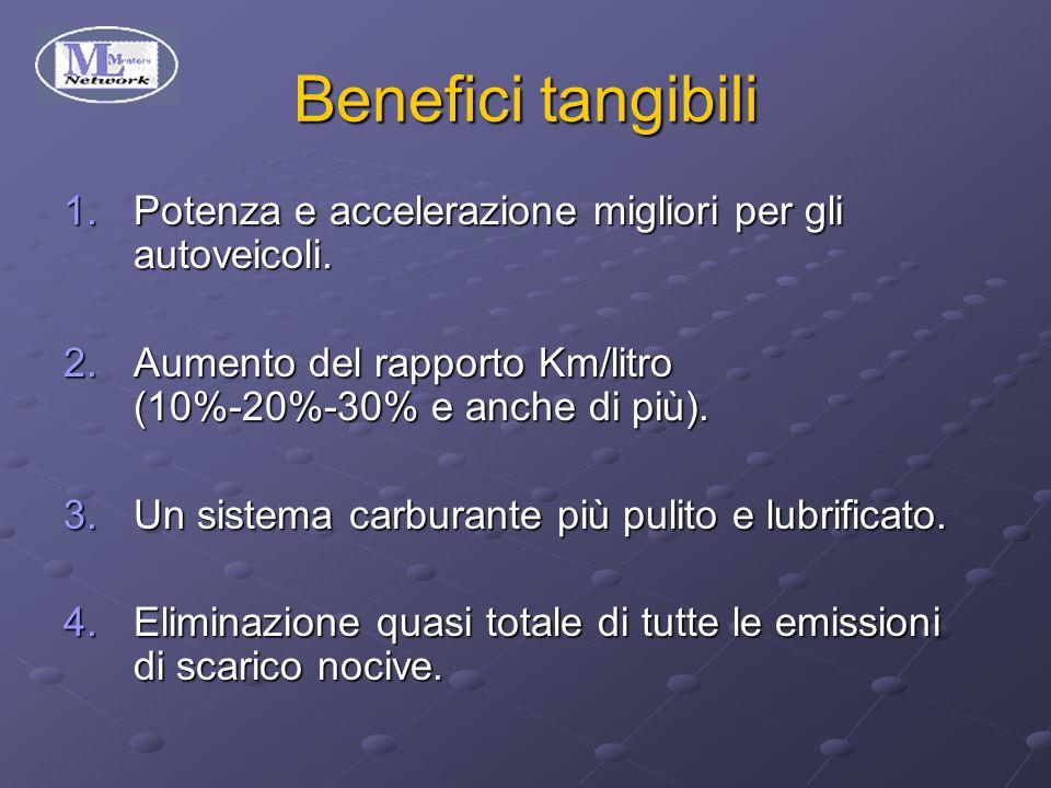 Benefici tangibili 1.Potenza e accelerazione migliori per gli autoveicoli.