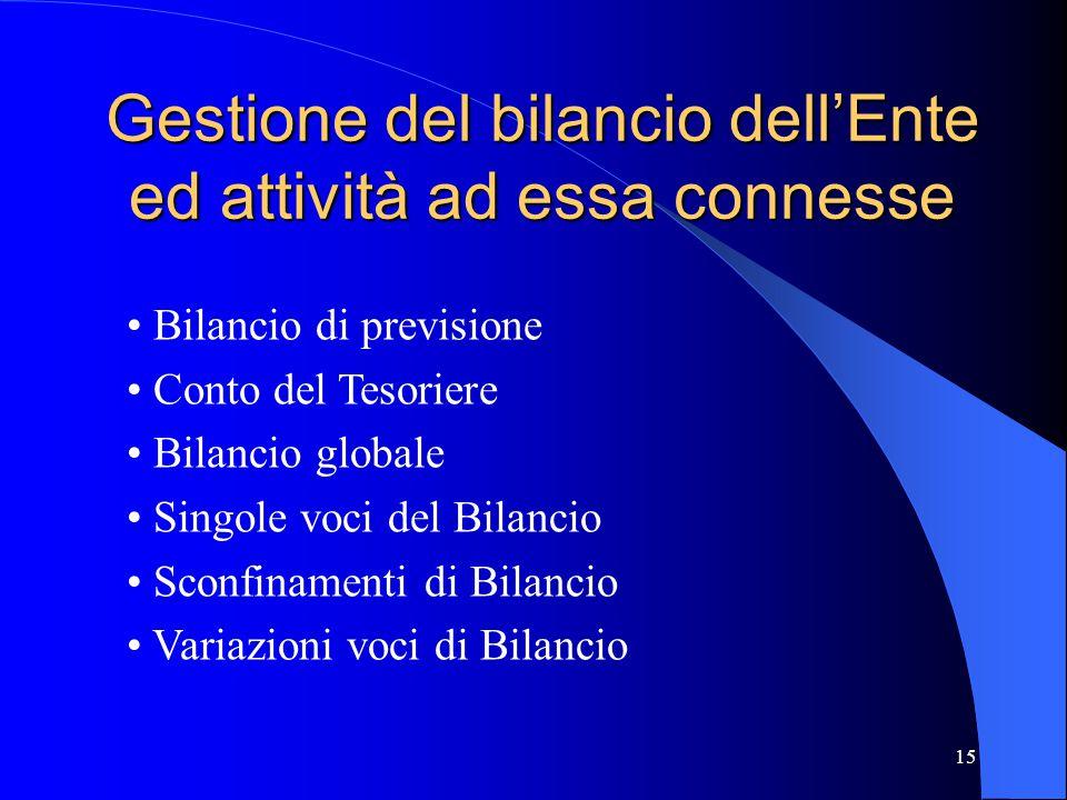 15 Gestione del bilancio dell'Ente ed attività ad essa connesse Bilancio di previsione Conto del Tesoriere Bilancio globale Singole voci del Bilancio