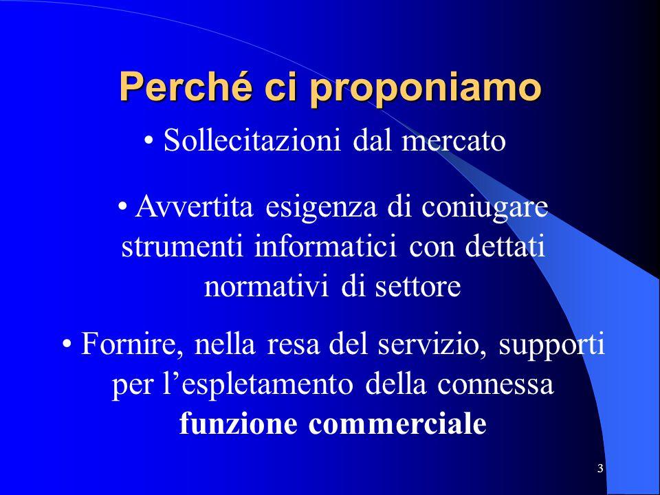 3 Perché ci proponiamo Avvertita esigenza di coniugare strumenti informatici con dettati normativi di settore Sollecitazioni dal mercato Fornire, nell