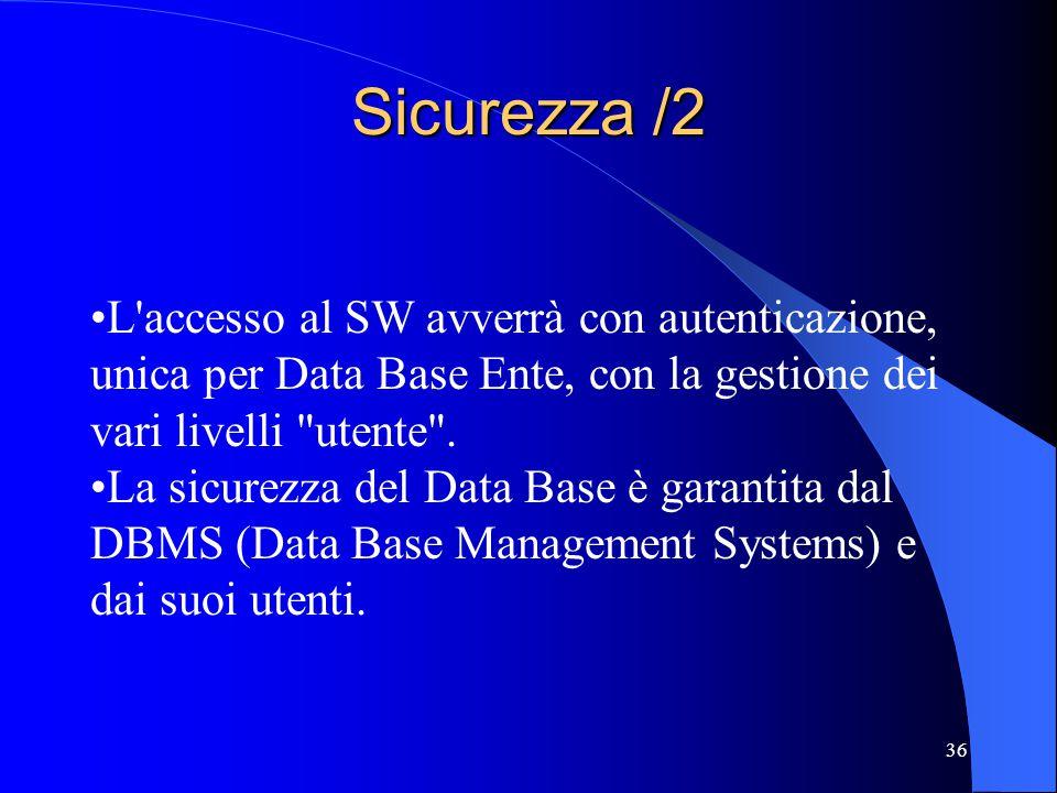 36 Sicurezza /2 L'accesso al SW avverrà con autenticazione, unica per Data Base Ente, con la gestione dei vari livelli