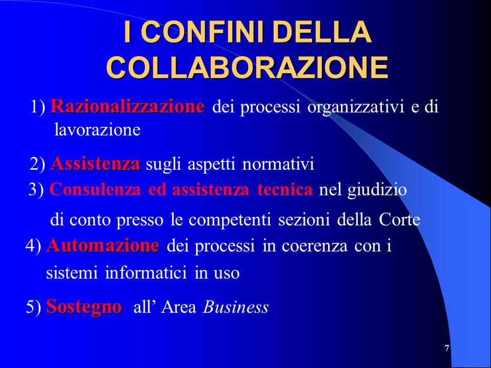 7 I CONFINI DELLA COLLABORAZIONE Assistenza 2) Assistenza sugli aspetti normativi Razionalizzazione 1) Razionalizzazione dei processi organizzativi e
