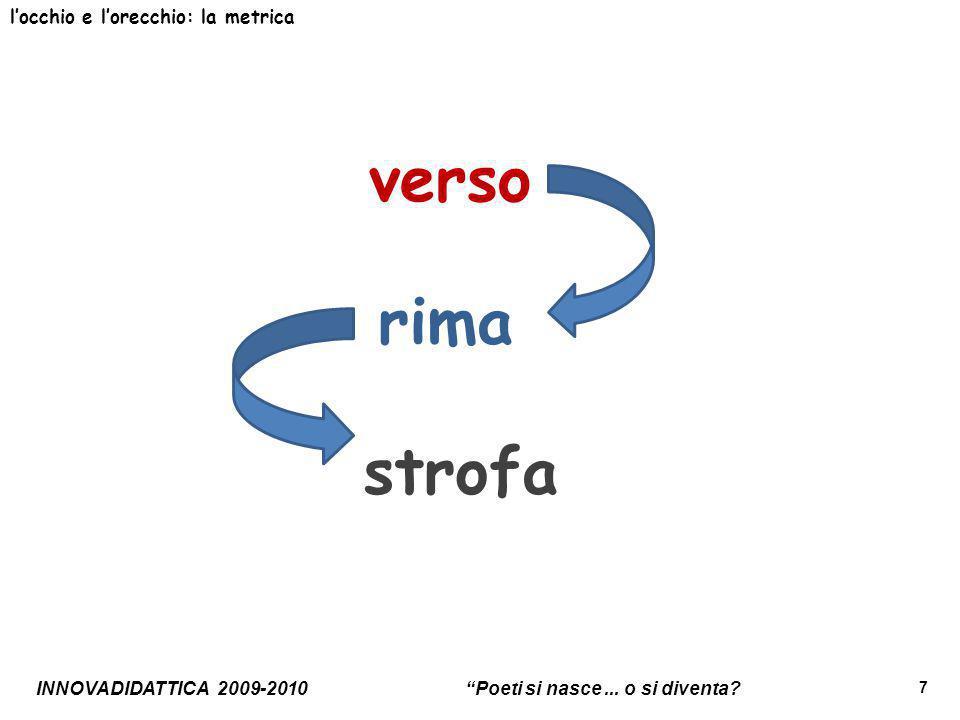 """INNOVADIDATTICA 2009-2010 """"Poeti si nasce... o si diventa? 7 l'occhio e l'orecchio: la metrica verso rima strofa"""