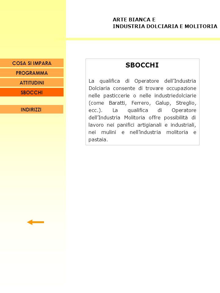 SBOCCHI La qualifica di Operatore dell'Industria Dolciaria consente di trovare occupazione nelle pasticcerie o nelle industriedolciarie (come Baratti,
