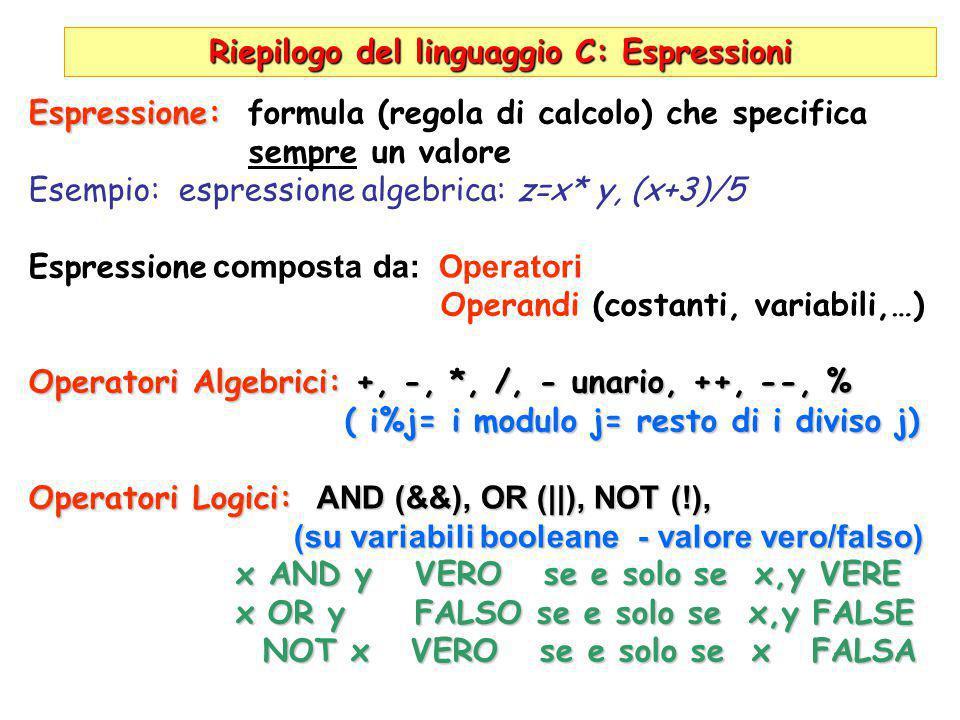 Riepilogo del linguaggio C: Espressioni Espressione: Espressione: formula (regola di calcolo) che specifica sempre un valore Esempio: espressione alge