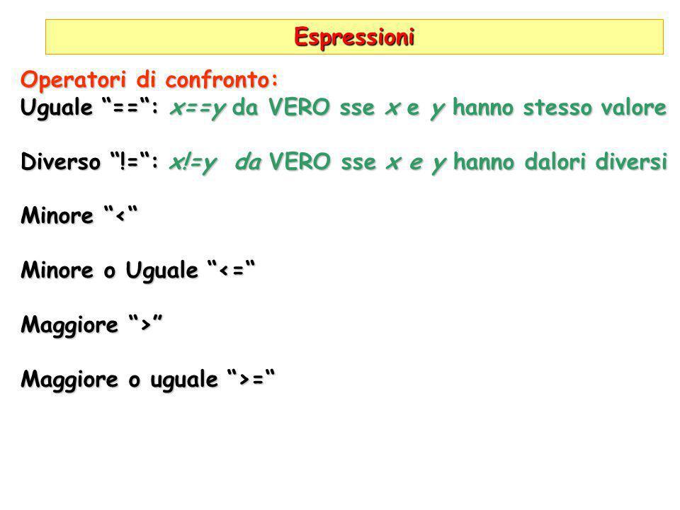"""Espressioni Operatori di confronto: Uguale """"=="""": x==y da VERO sse x e y hanno stesso valore Diverso """"!="""": x!=y da VERO sse x e y hanno dalori diversi"""
