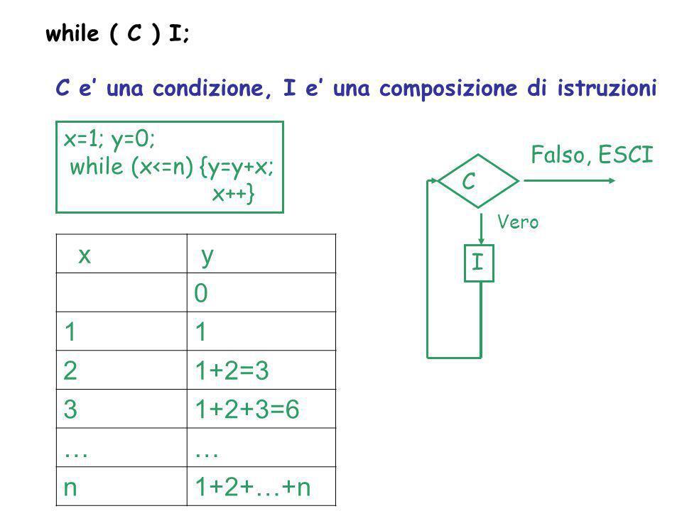 while ( C ) I; C e' una condizione, I e' una composizione di istruzioni x=1; y=0; while (x<=n) {y=y+x; x++} x y 0 11 21+2=3 31+2+3=6 …… n1+2+…+n I C F