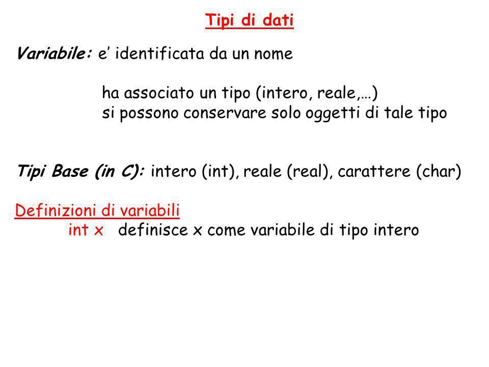 Tipi di dati Variabile: e' identificata da un nome ha associato un tipo (intero, reale,…) si possono conservare solo oggetti di tale tipo Tipi Base (i