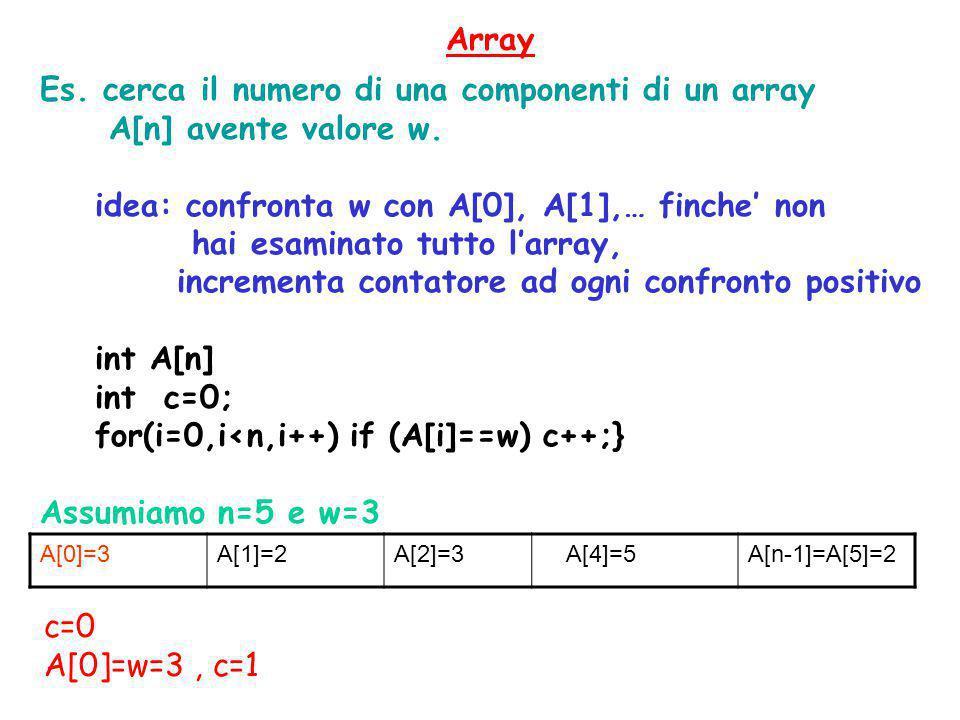 Array Es. cerca il numero di una componenti di un array A[n] avente valore w. idea: confronta w con A[0], A[1],… finche' non hai esaminato tutto l'arr