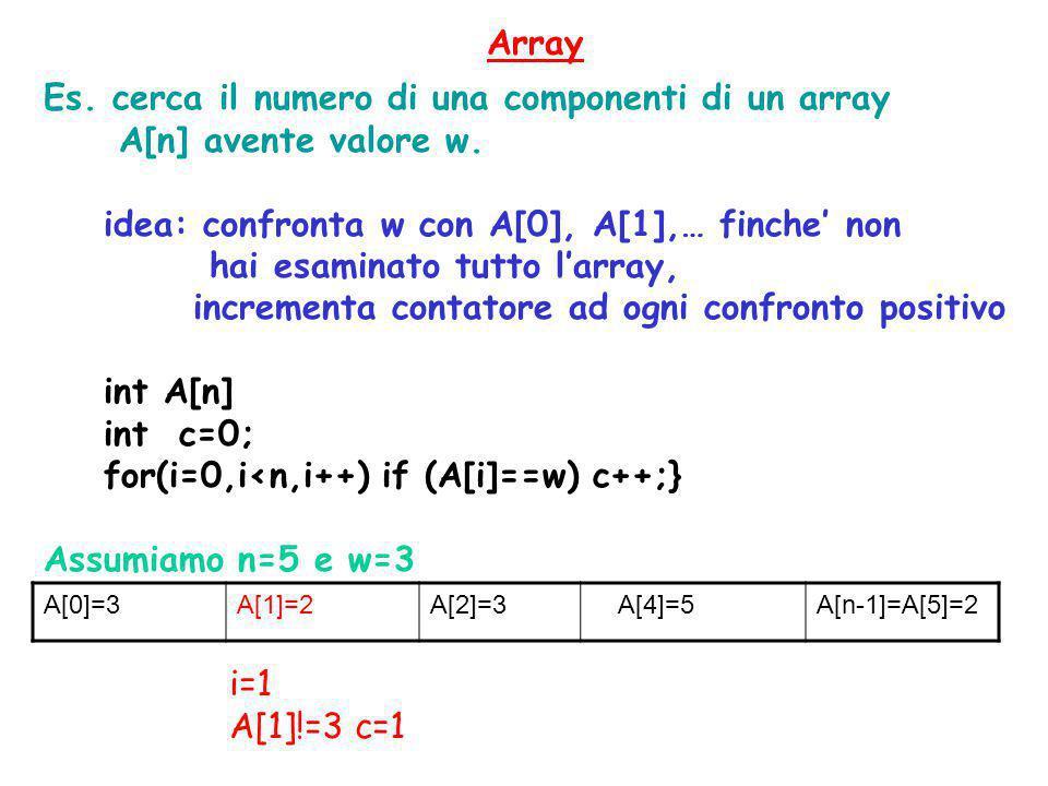 Array A[0]=3A[1]=2A[2]=3 A[4]=5A[n-1]=A[5]=2 i=1 A[1]!=3 c=1 Es. cerca il numero di una componenti di un array A[n] avente valore w. idea: confronta w