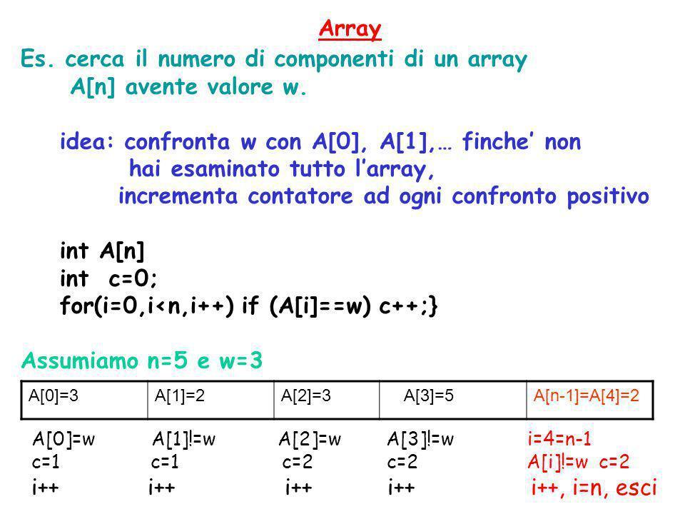 Array Es. cerca il numero di componenti di un array A[n] avente valore w. idea: confronta w con A[0], A[1],… finche' non hai esaminato tutto l'array,
