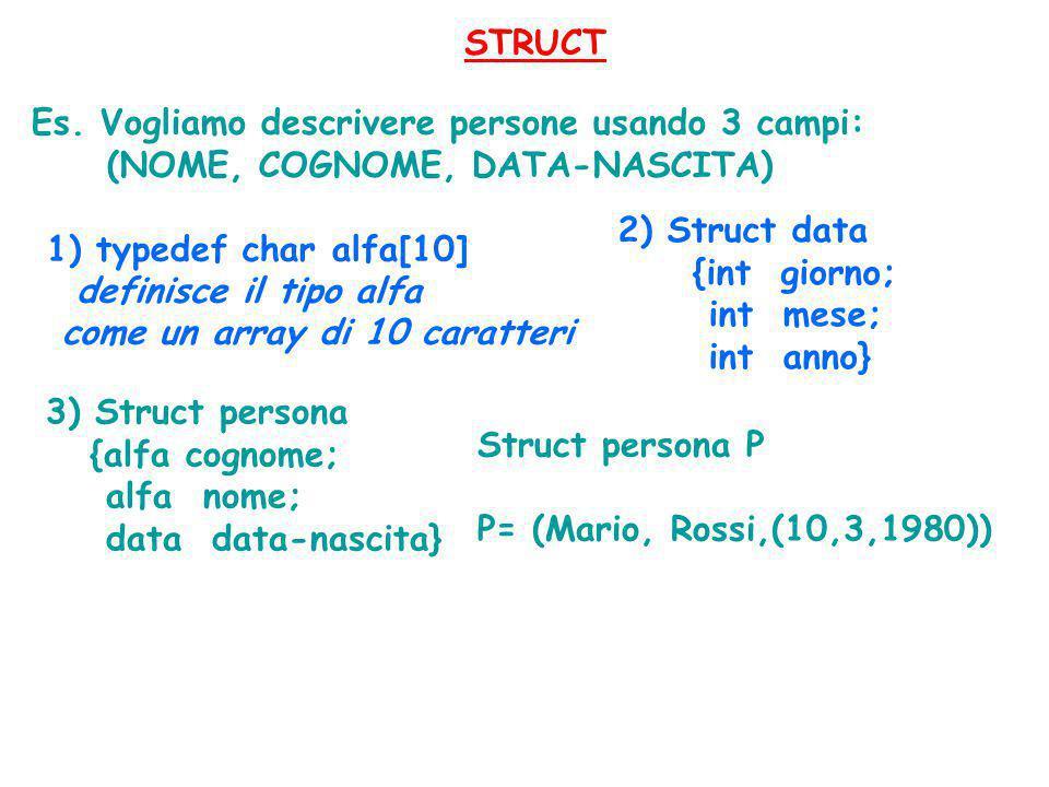 STRUCT Es. Vogliamo descrivere persone usando 3 campi: (NOME, COGNOME, DATA-NASCITA) 1) typedef char alfa[10] definisce il tipo alfa come un array di