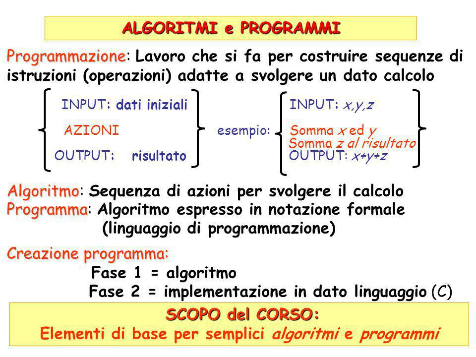 ALGORITMI e PROGRAMMI Programmazione Programmazione: Lavoro che si fa per costruire sequenze di istruzioni (operazioni) adatte a svolgere un dato calc