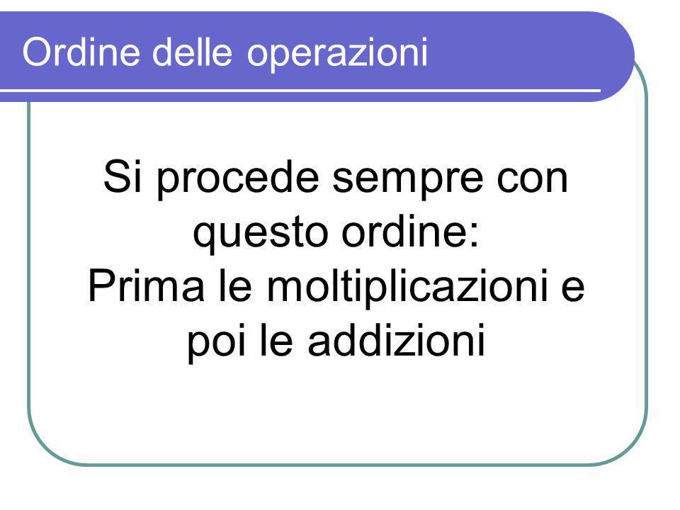 Ordine delle operazioni Si procede sempre con questo ordine: Prima le moltiplicazioni e poi le addizioni