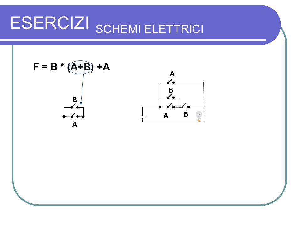 ESERCIZI SCHEMI ELETTRICI F = B * (A+B) +A B A B A B A