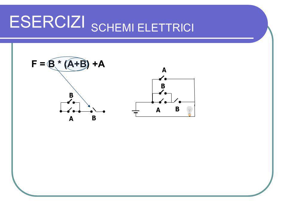 ESERCIZI SCHEMI ELETTRICI F = B * (A+B) +A B A B A B A B