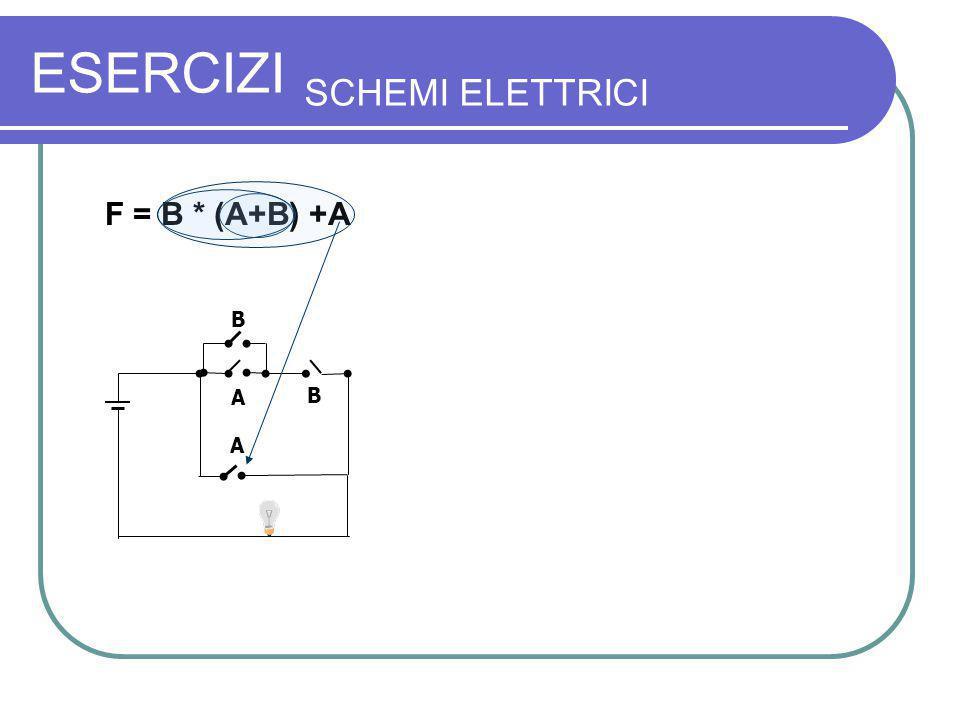 ESERCIZI SCHEMI ELETTRICI F = B * (A+B) +A B A B A