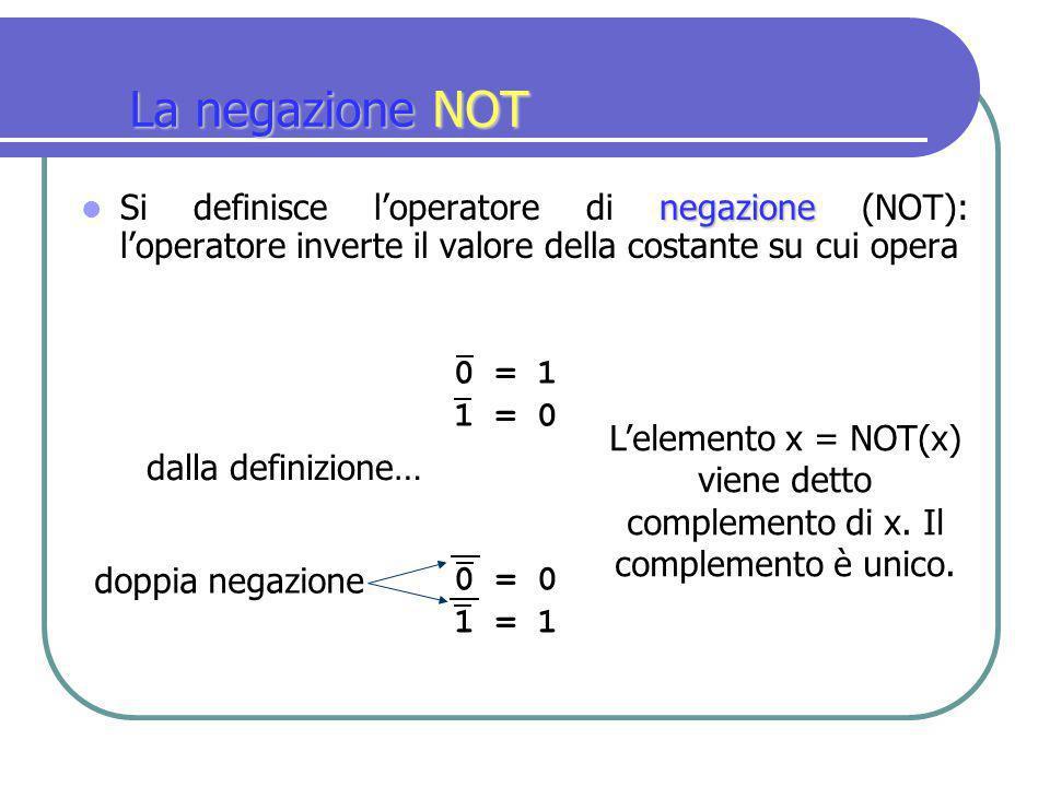 La negazione NOT negazione Si definisce l'operatore di negazione (NOT): l'operatore inverte il valore della costante su cui opera 0 = 1 1 = 0 dalla de