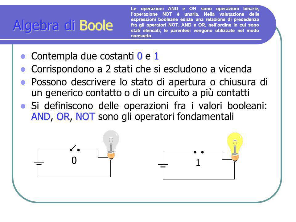 Algebra di Boole 01 Contempla due costanti 0 e 1 Corrispondono a 2 stati che si escludono a vicenda Possono descrivere lo stato di apertura o chiusura