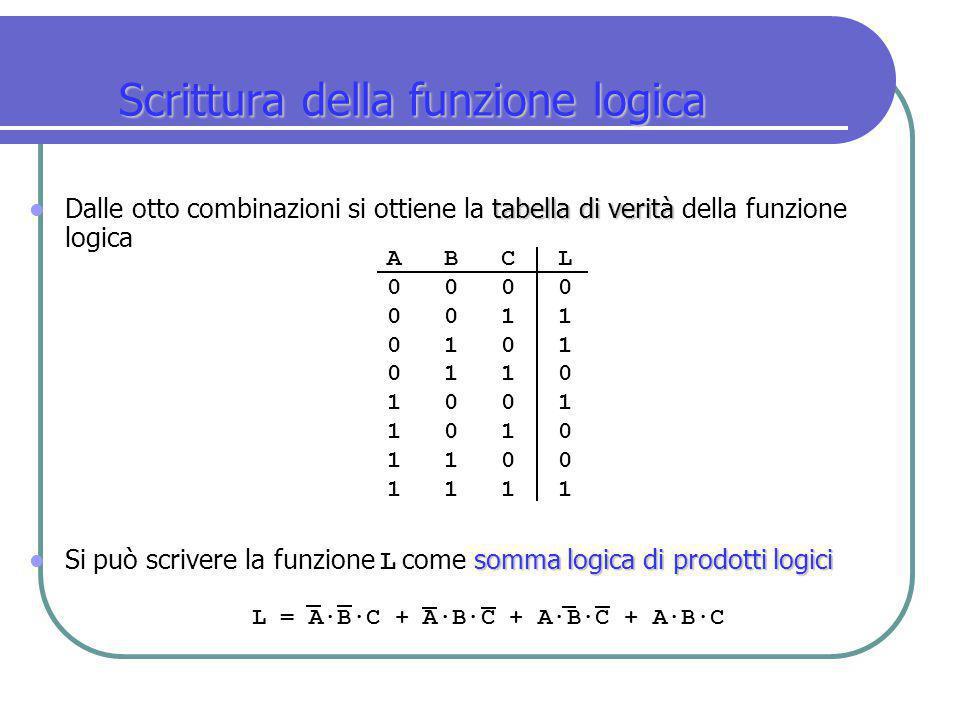 Scrittura della funzione logica tabella di verità Dalle otto combinazioni si ottiene la tabella di verità della funzione logica somma logica di prodot