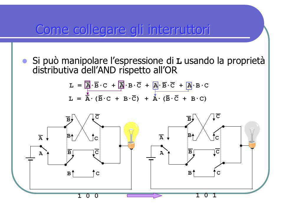 Come collegare gli interruttori Si può manipolare l'espressione di L usando la proprietà distributiva dell'AND rispetto all'OR L = A·(B·C + B·C) + A·(