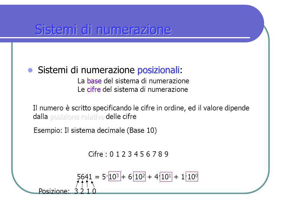 posizionali Sistemi di numerazione posizionali: base La base del sistema di numerazione cifre Le cifre del sistema di numerazione posizione relativa I