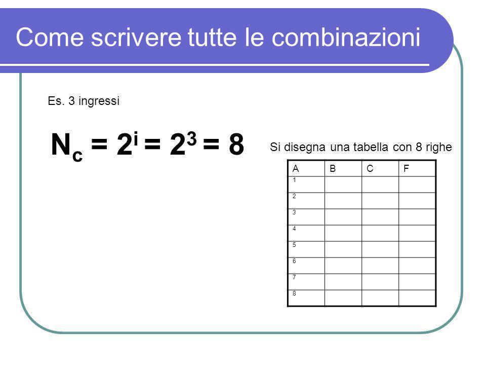 Come scrivere tutte le combinazioni N c = 2 i = 2 3 = 8 Es. 3 ingressi Si disegna una tabella con 8 righe ABCF 1 2 3 4 5 6 7 8