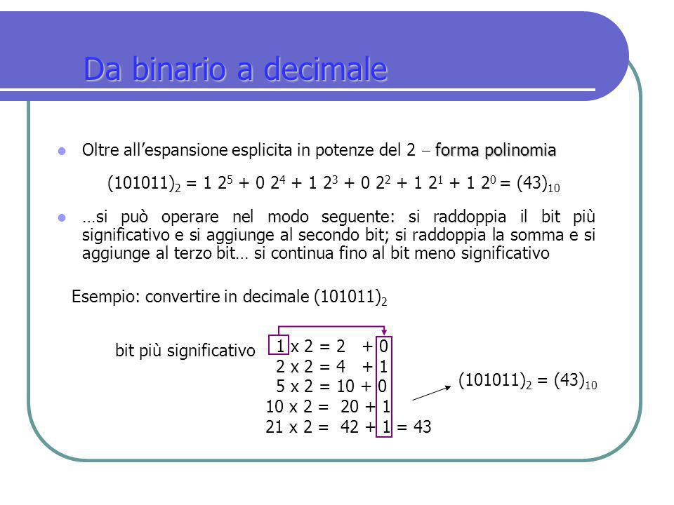 Da binario a decimale forma polinomia Oltre all'espansione esplicita in potenze del 2  forma polinomia… …si può operare nel modo seguente: si raddopp