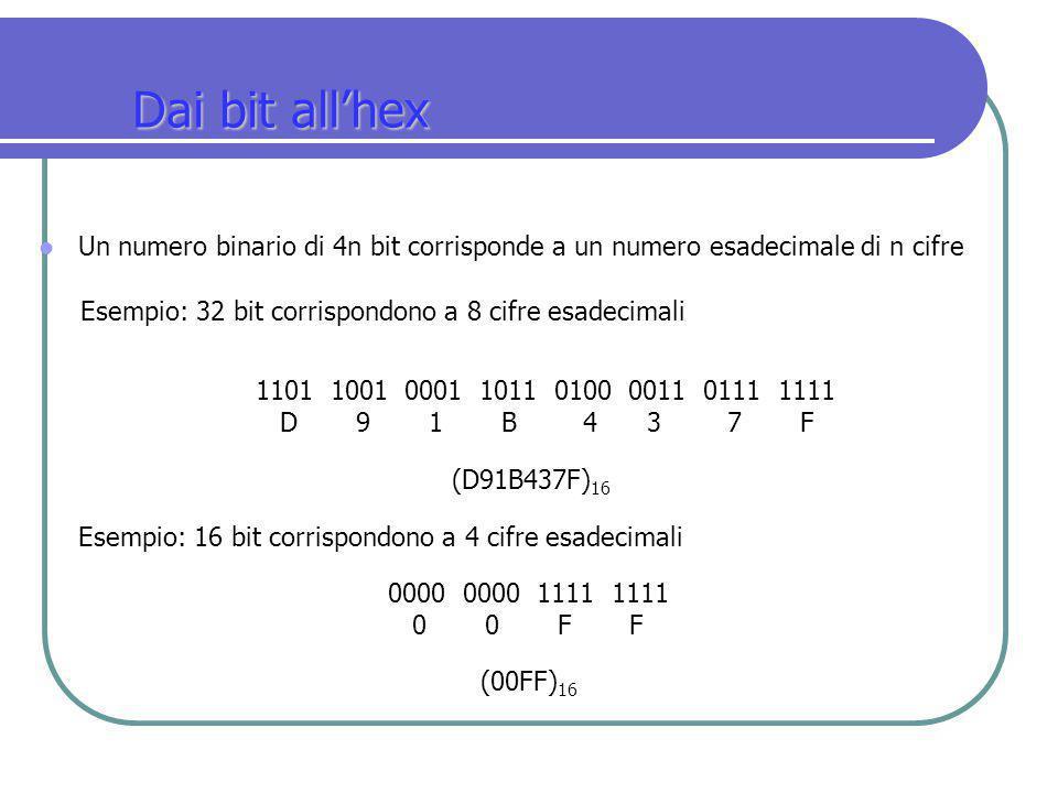 Dai bit all'hex Un numero binario di 4n bit corrisponde a un numero esadecimale di n cifre Esempio: 32 bit corrispondono a 8 cifre esadecimali 1101 10