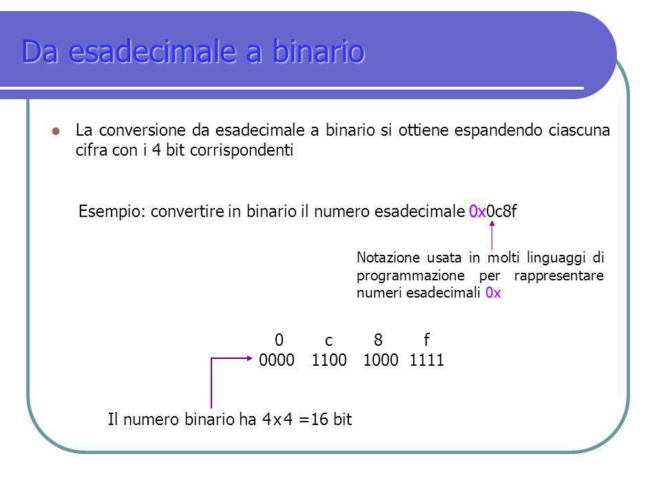 Da esadecimale a binario La conversione da esadecimale a binario si ottiene espandendo ciascuna cifra con i 4 bit corrispondenti 0x Esempio: convertir