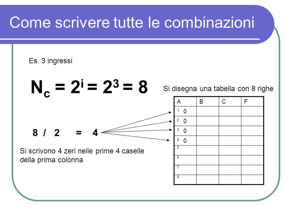 Come scrivere tutte le combinazioni N c = 2 i = 2 3 = 8 Es. 3 ingressi 8 / 2 = 4 Si disegna una tabella con 8 righe Si scrivono 4 zeri nelle prime 4 c