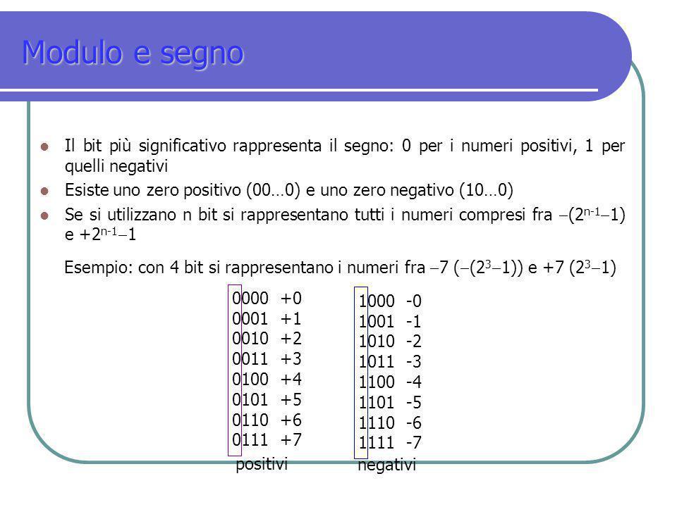 Modulo e segno Il bit più significativo rappresenta il segno: 0 per i numeri positivi, 1 per quelli negativi Esiste uno zero positivo (00…0) e uno zer