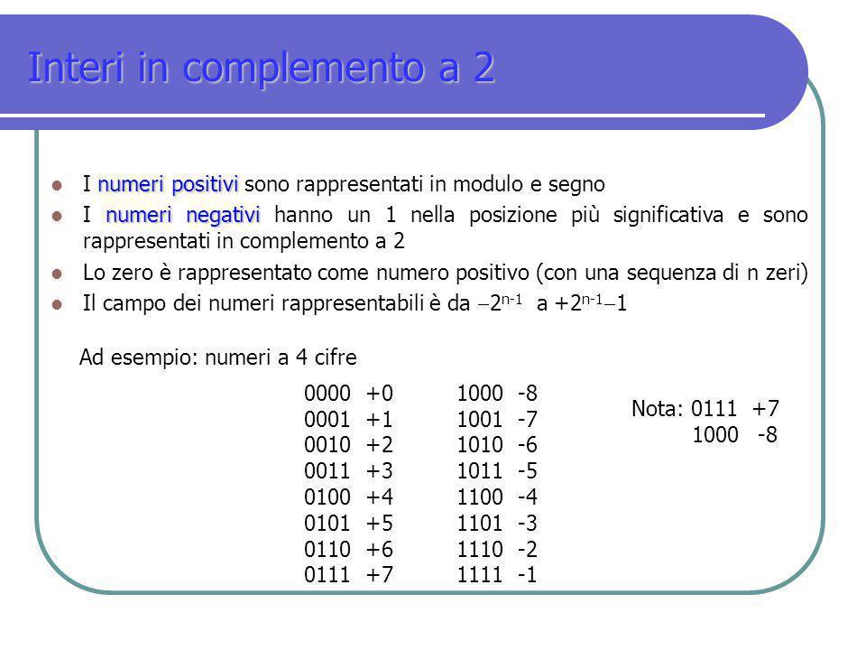 Interi in complemento a 2 numeri positivi I numeri positivi sono rappresentati in modulo e segno numeri negativi I numeri negativi hanno un 1 nella po