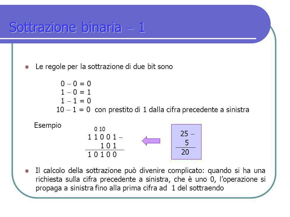Sottrazione binaria  1 Le regole per la sottrazione di due bit sono Il calcolo della sottrazione può divenire complicato: quando si ha una richiesta