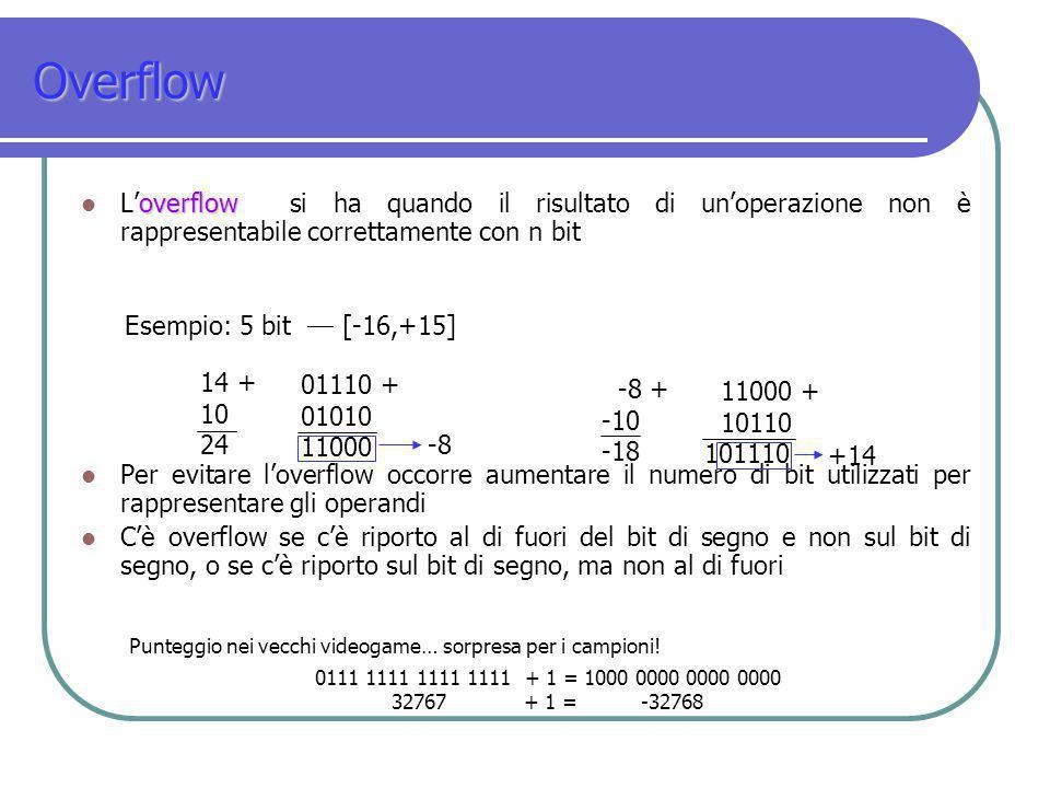 Overflow overflow L'overflow si ha quando il risultato di un'operazione non è rappresentabile correttamente con n bit Per evitare l'overflow occorre a