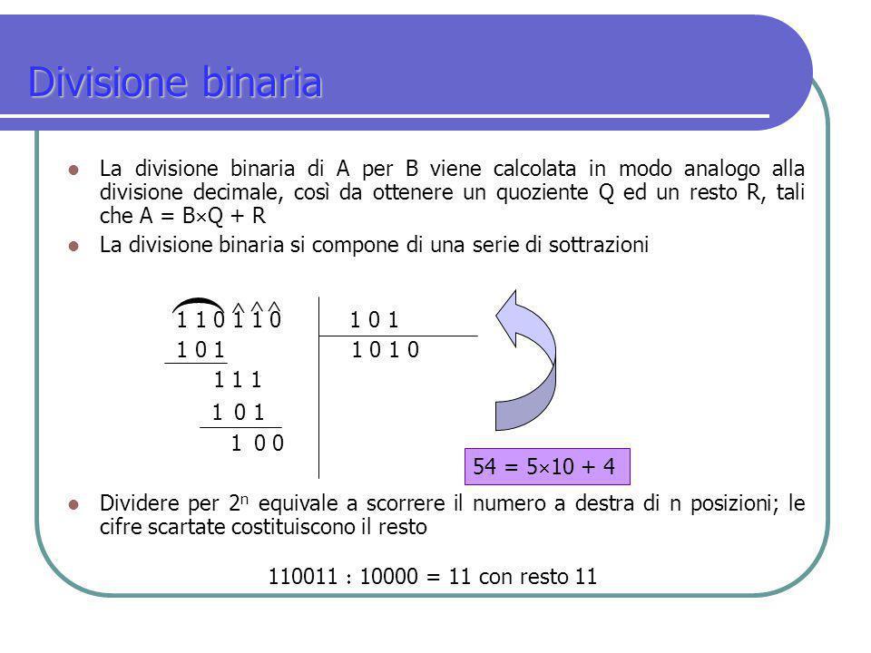 La divisione binaria di A per B viene calcolata in modo analogo alla divisione decimale, così da ottenere un quoziente Q ed un resto R, tali che A = B